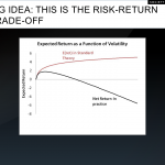 Eric Falkenstein to Society of Actuaries: There Is No Risk Premium
