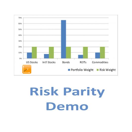 risk-parity-demo
